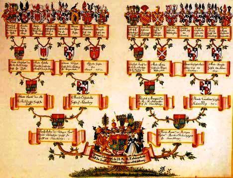 apellidos_genealogico