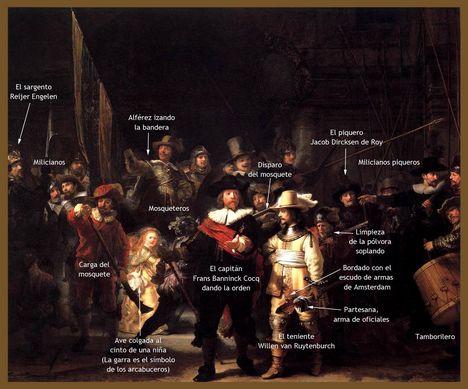 Rembrandt-La Ronda de Noche